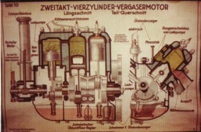 DKW Sonderklasse Motoren Plakat ca. 1939