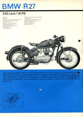 BMW Programm 7.1964 1
