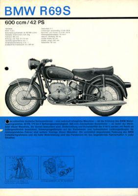BMW Programm 7.1964 4