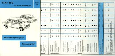 Fiat 128 Prospekt 1969 0