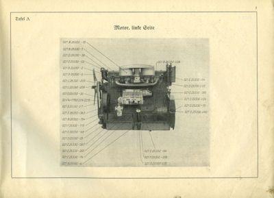 Einheits-Dieselmotor für l.Lkw D 661/3 Ersatzteilliste 4.1939 1