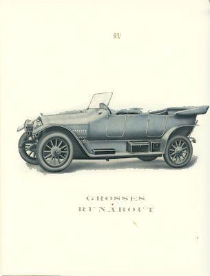 Benz Programm 1913 2