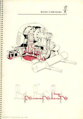 VW Broschüre zur Instandsetzungs-Lehrgang 1962 1