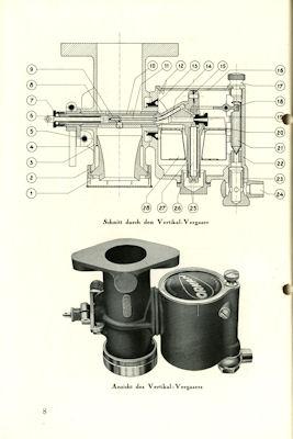 Orkan Vergaser Type U 1920er Jahre 1