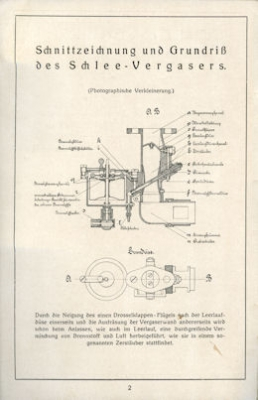 Schlee Vergaser 1920er Jahre 1