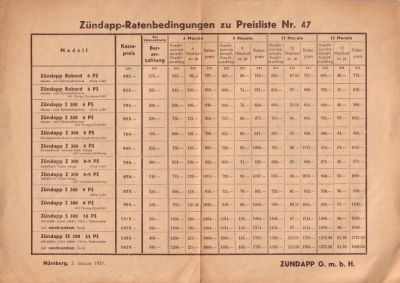 Zündapp Preisliste 1931 1