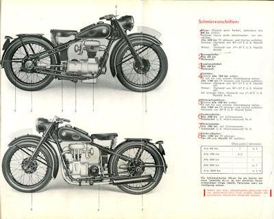 BMW R 23 Bedienungsanleitung 5.1938 2