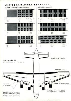 Junkers Ju 90 Prospekt 1938 2