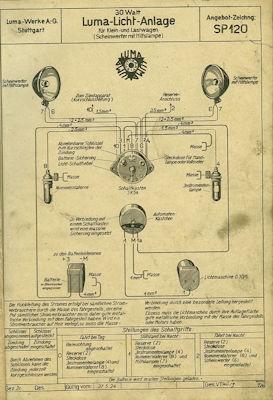 Luma Licht- und Anlasser-Anlagen 8.1924 1