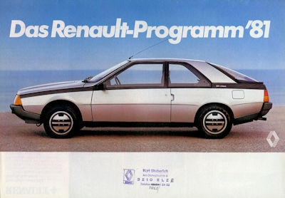 Renault Programm 1981