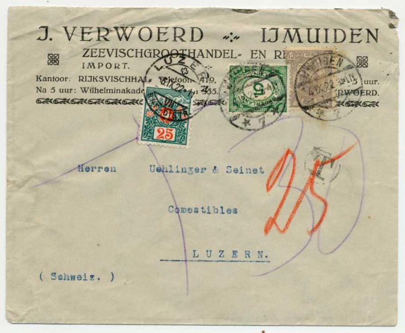 Wie Viel Porto Für Einen Brief In Die Schweiz Ausreise Info