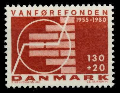 DÄNEMARK Nr 698 postfrisch S02D47E 0