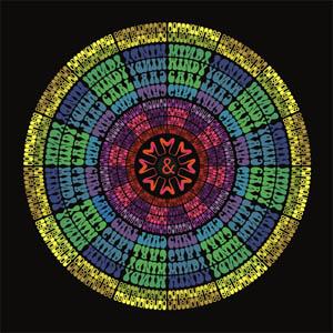 CD - Windy & Carl Consciousness