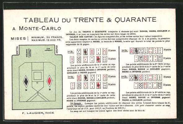 AK Monte-Carlo, Tableau du Trente & Quarante, Roulette, Spielkarten