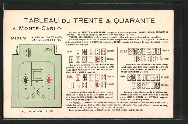 AK Monte-Carlo, Tableau du Trente & Quarante, Roulette