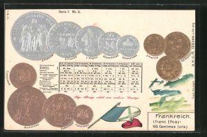 Präge-AK Münz-Geld von Frankreich, Tabelle zur Umrechnung in andere Währungen