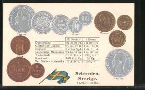 Präge-AK Münz-Geld von Schweden, Tabelle zur Umrechnung in andere Währungen