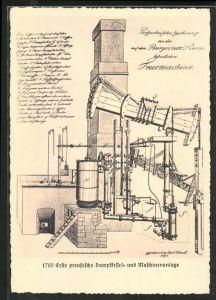 AK Uebigau, Dampfkesselfabrik Uebigau, erste preussische Dampfkesselanlage von 1785