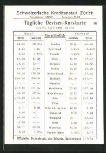 AK Zürich, Schweizerische Kreditanstalt Zürich, Tägliche Devisen-Kurskarte vom 26.04.1939