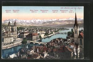 AK Zürich, Totalansicht mit den Alpen