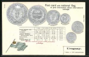 Präge-AK Münzen von Uruguay, Pesos