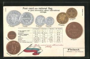 Präge-AK Münzen und Fahne von Finnland, Umrechnungstabelle Markka