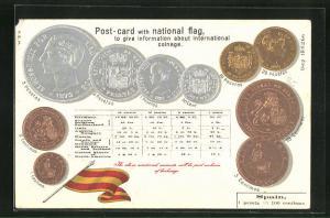 AK Geld Spanien, Pesetas und Centimos, Flagge, International coinage