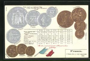 Präge-AK Geld Frankreich, Francs und Centimes, Umrechnungstabelle, Flagge
