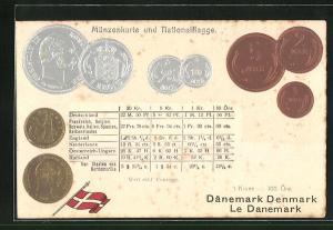 AK Geldmünzen Dänemark, Kronen und Öre, Umrechnungstabelle und Flagge