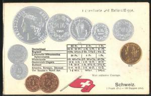 AK Münzenkarte und Nationalflagge Schweiz, Franken und Rappen, Umrechnungstabelle, Geld