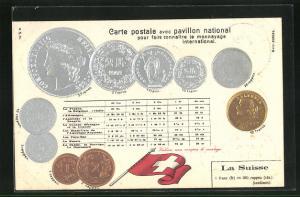 Präge-AK Schweizer Geldmünzen und Flagge, Tabelle