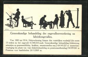 AK Rijksverzekeringsinstelling Berlijn, Geneeskundige behandeling der ongevallenverzekering na fabriekongevallen