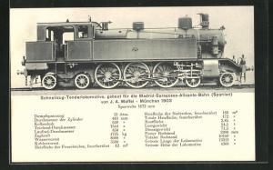 AK Schnellzug-Tenderlokomotive für die Madrid-Saragossa-Alicante-Bahn