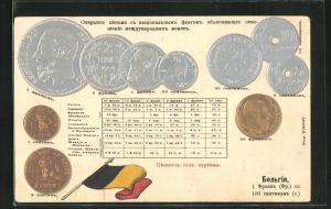 Präge-AK Belgische Münzen, Roi Leopold II., Wappen