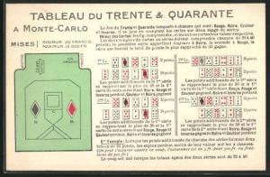 AK Monte-Carlo, Tableau du Trente & Quarante, Spieltisch- und Karten