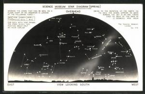 AK London, The Science Museum, Star Diagram, Spring, Overhead, View looking South, Cancer, Puppis und Lepus