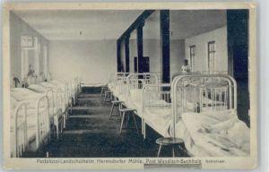 Wendisch Buchholz Wendisch Buchholz Pestalozzi Landschulheim Hermsdorfer Muehle x / Maerkisch Buchholz Spreewald /Dahme-Spreewald LKR