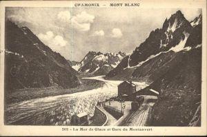 Chamonix la Mer de Glace Gare du Montanvert / Chamonix-Mont-Blanc /Arrond. de Bonneville