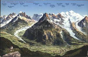 Chamonix et la chaine du Mont Blanc Alpenpanorama Kat. Chamonix Mont Blanc