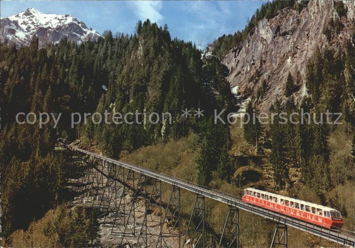 Kaprun Bergbahn