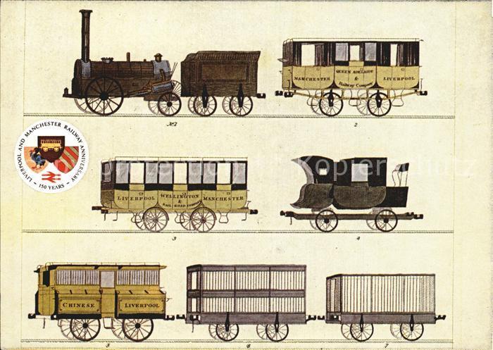 Lokomotive Liverpool and Manchester Railway Loco Rolling Stock  Kat. Eisenbahn