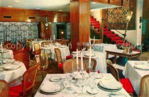 AK / Ansichtskarte Madrid Spain Restaurante Jose Luis Kat. Madrid