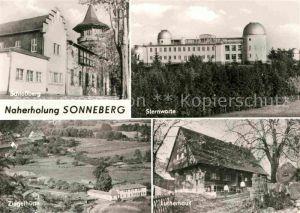 AK / Ansichtskarte Sonneberg Thueringen Naherholungsgebiet Schlossberg Sternwarte Lutherhaus Ziegelhuette Kat. Sonneberg
