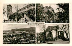 AK / Ansichtskarte Bad Blankenburg Burgruine Greifenstein Kat. Bad Blankenburg