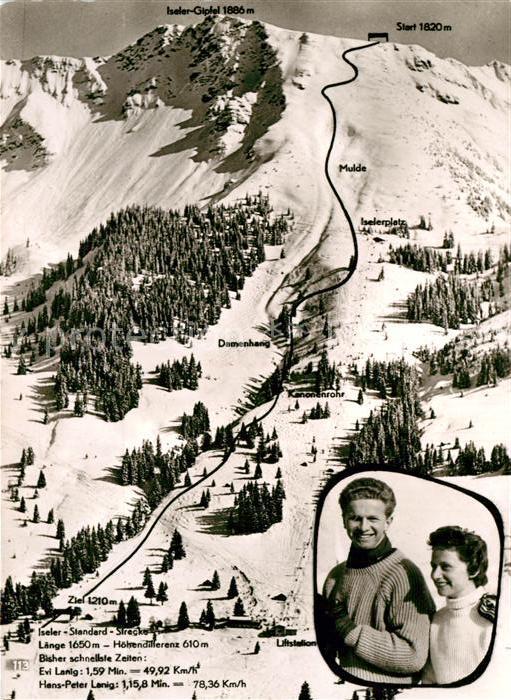 AK / Ansichtskarte Oberjoch Iseler Gipfel Kat. Bad Hindelang