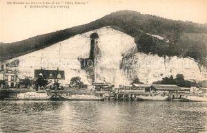 AK / Ansichtskarte Biessard De Rouen au Havre a bord du