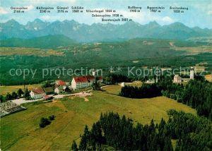AK / Ansichtskarte Hohenpeissenberg Alpenpanorama Fliegeraufnahme Kat. Hohenpeissenberg
