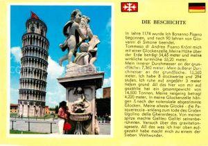 AK / Ansichtskarte Pisa Schiefer Turm Brunnen Skulptur Geschichte Kat. Pisa