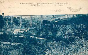 AK / Ansichtskarte Busseau d Ahun Le Pont du Chemin de fer et la Vallee de la Creuse Kat. Busseau sur Creuse