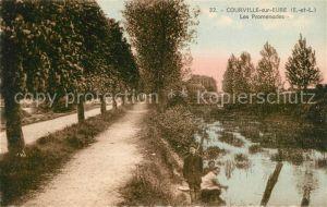 AK / Ansichtskarte Courville sur Eure Les Promenades Kat. Courville sur Eure